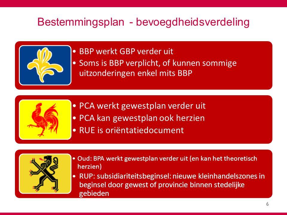 6 Bestemmingsplan - bevoegdheidsverdeling BBP werkt GBP verder uit Soms is BBP verplicht, of kunnen sommige uitzonderingen enkel mits BBP PCA werkt gewestplan verder uit PCA kan gewestplan ook herzien RUE is oriëntatiedocument Oud: BPA werkt gewestplan verder uit (en kan het theoretisch herzien) RUP: subsidiariteitsbeginsel: nieuwe kleinhandelszones in beginsel door gewest of provincie binnen stedelijke gebieden