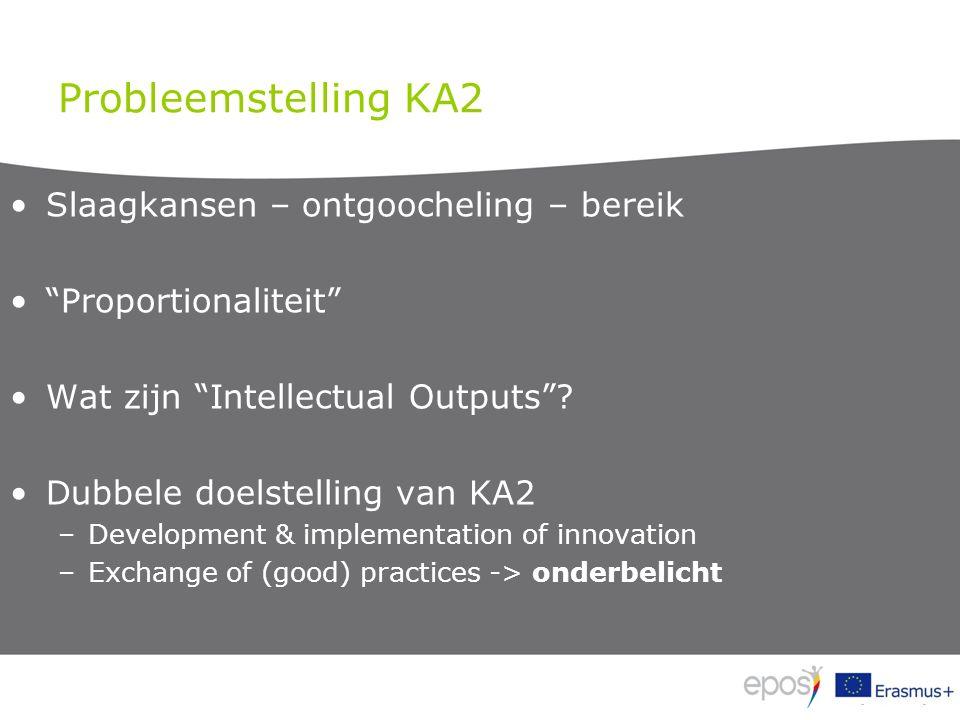Probleemstelling KA2 Slaagkansen – ontgoocheling – bereik Proportionaliteit Wat zijn Intellectual Outputs .