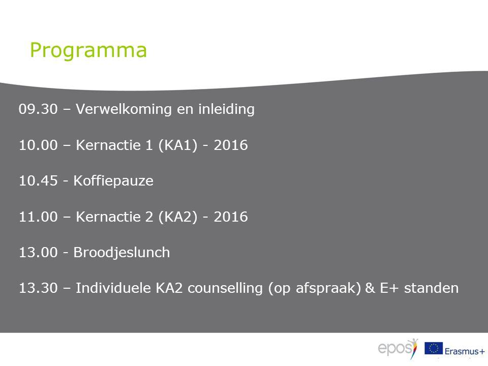 Programma 09.30 – Verwelkoming en inleiding 10.00 – Kernactie 1 (KA1) - 2016 10.45 - Koffiepauze 11.00 – Kernactie 2 (KA2) - 2016 13.00 - Broodjeslunch 13.30 – Individuele KA2 counselling (op afspraak) & E+ standen