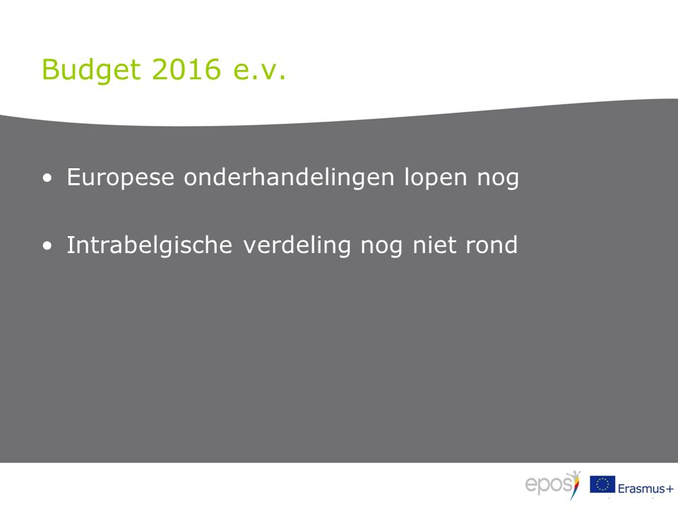 Budget 2016 e.v. Europese onderhandelingen lopen nog Intrabelgische verdeling nog niet rond