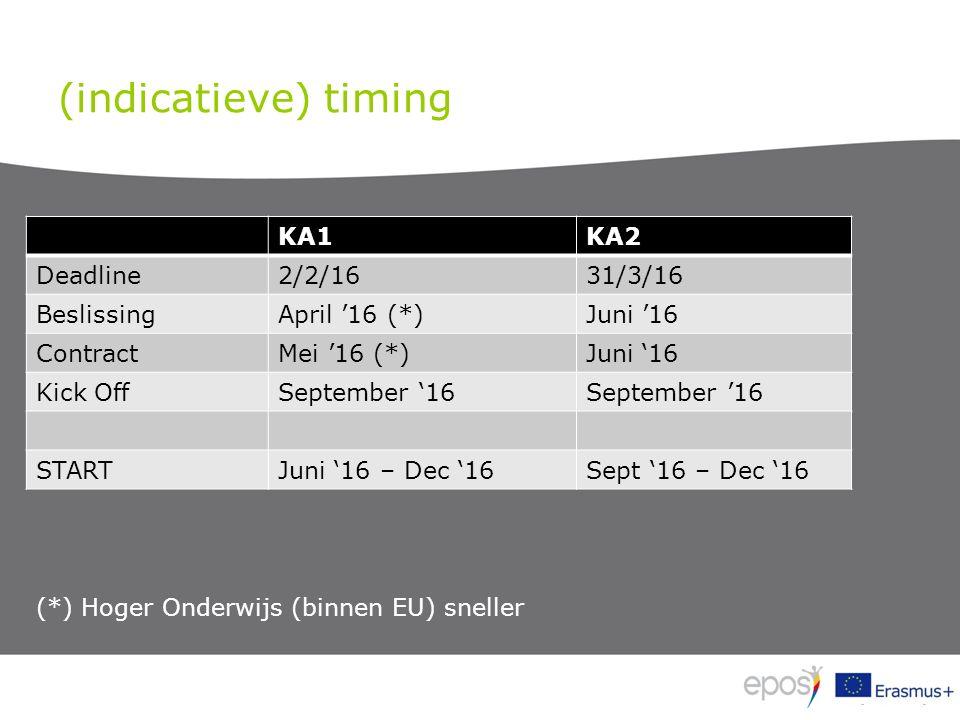 KA1KA2 Deadline2/2/1631/3/16 BeslissingApril '16 (*)Juni '16 ContractMei '16 (*)Juni '16 Kick OffSeptember '16September '16 STARTJuni '16 – Dec '16Sept '16 – Dec '16 (*) Hoger Onderwijs (binnen EU) sneller