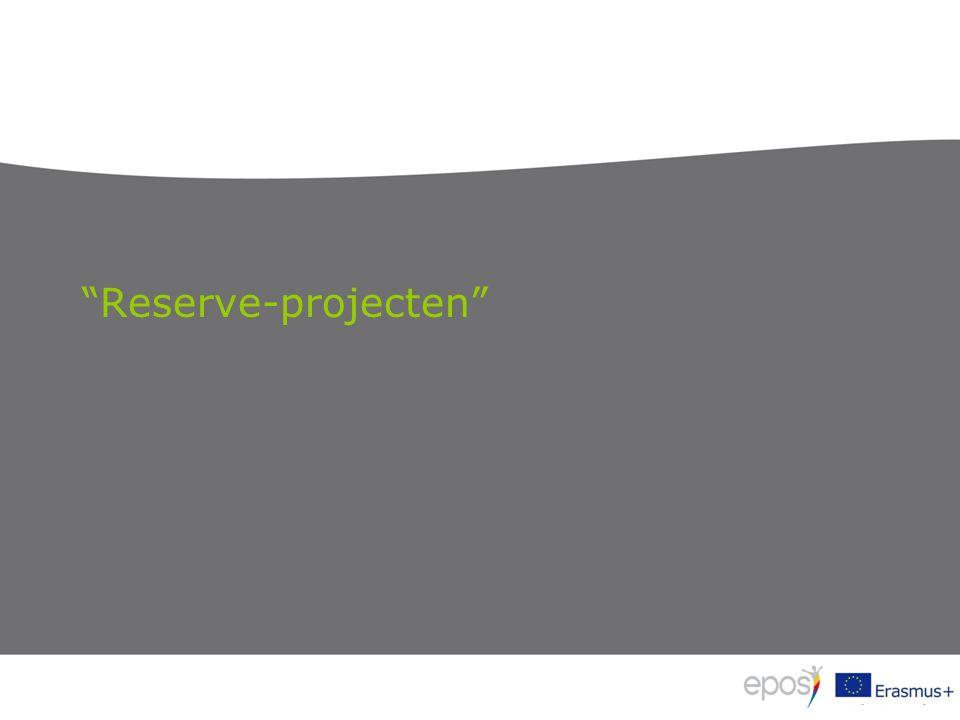 Reserve-projecten