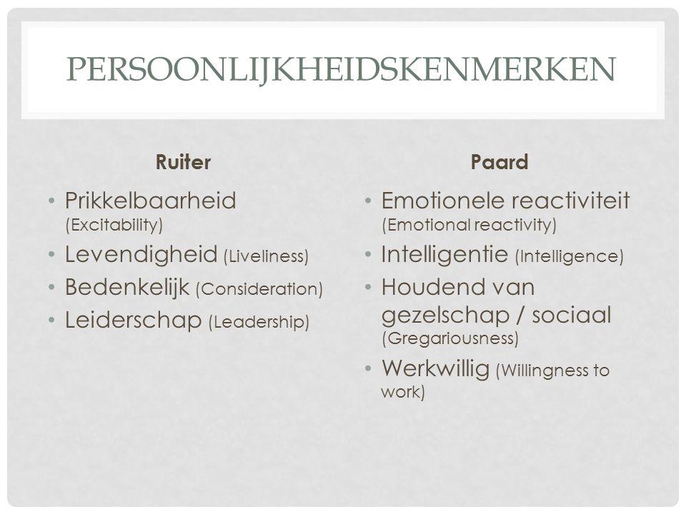 PERSOONLIJKHEIDSKENMERKEN Ruiter Prikkelbaarheid (Excitability) Levendigheid (Liveliness) Bedenkelijk (Consideration) Leiderschap (Leadership) Paard Emotionele reactiviteit (Emotional reactivity) Intelligentie (Intelligence) Houdend van gezelschap / sociaal (Gregariousness) Werkwillig (Willingness to work)