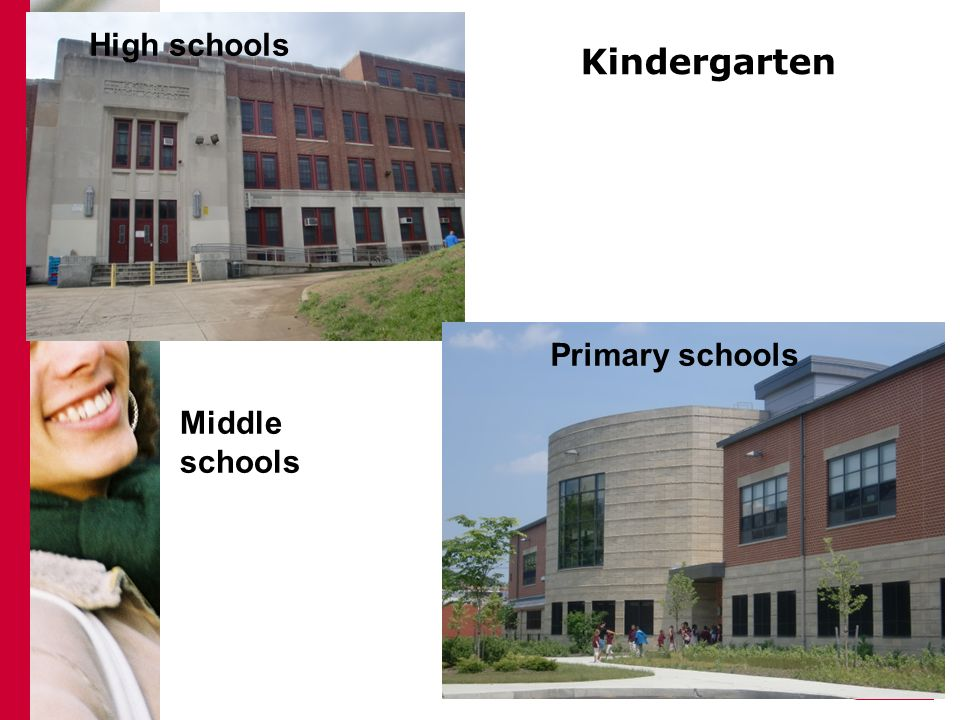 High schools Primary schools Middle schools Kindergarten