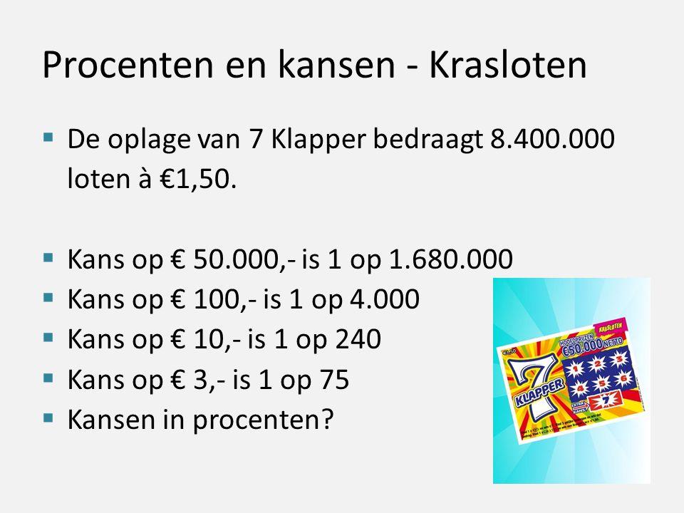 Procenten en kansen - Krasloten  De oplage van 7 Klapper bedraagt 8.400.000 loten à €1,50.