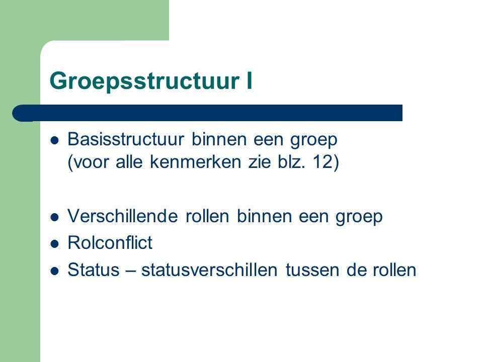 Groepsstructuur I Basisstructuur binnen een groep (voor alle kenmerken zie blz.