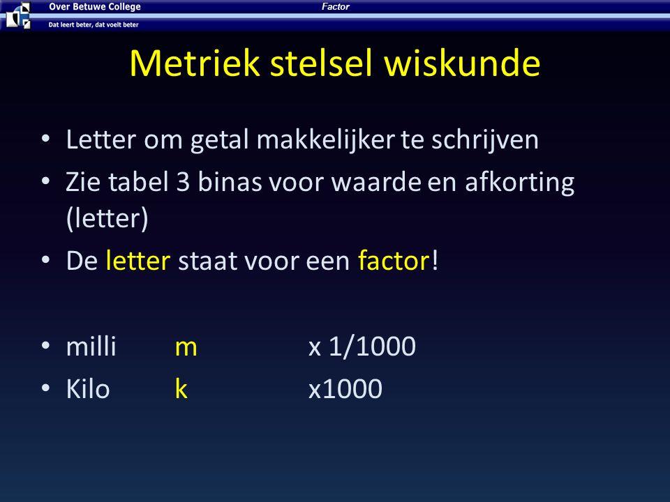 Metriek stelsel wiskunde Letter om getal makkelijker te schrijven Zie tabel 3 binas voor waarde en afkorting (letter) De letter staat voor een factor.