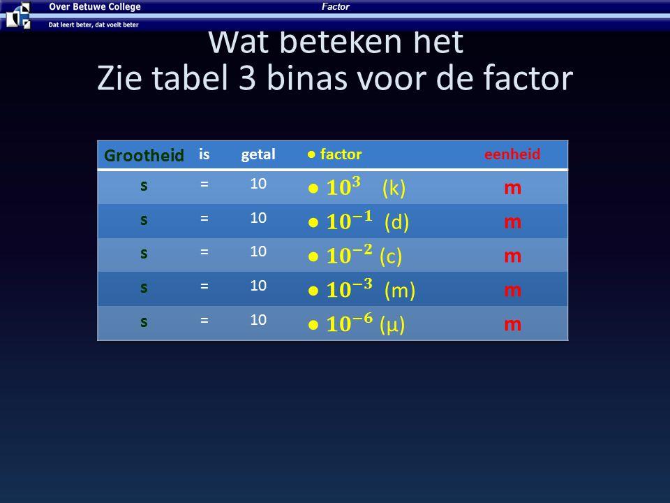 Wat beteken het Zie tabel 3 binas voor de factor 3 Factor