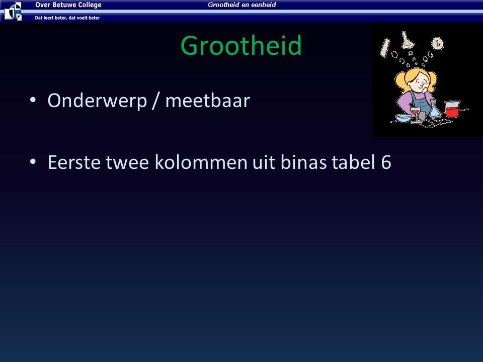 Grootheid Onderwerp / meetbaar Eerste twee kolommen uit binas tabel 6 Grootheid en eenheid