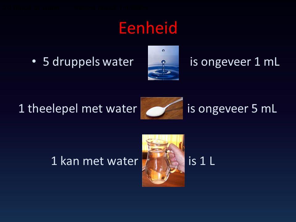 Eenheid 5 druppels water is ongeveer 1 mL 20 drops of water makes about 1 milliliter 1 theelepel met water is ongeveer 5 mL 1 kan met water is 1 L