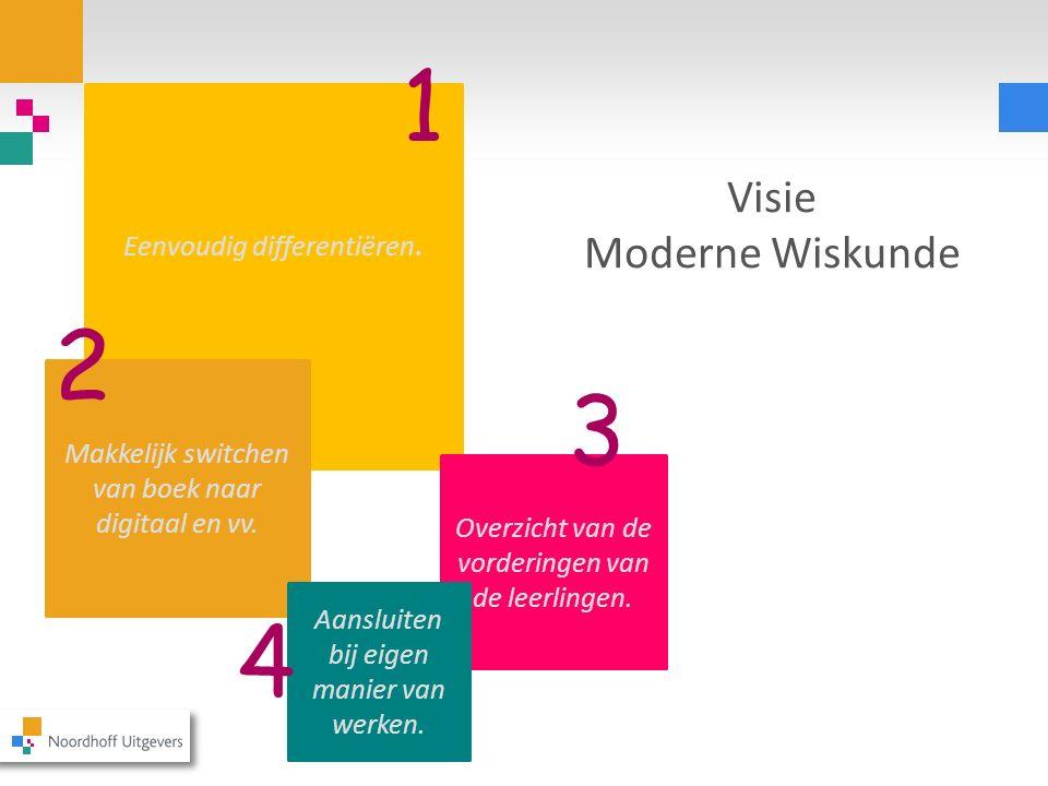 Visie Moderne Wiskunde Eenvoudig differentiëren. Makkelijk switchen van boek naar digitaal en vv. Overzicht van de vorderingen van de leerlingen. Aans