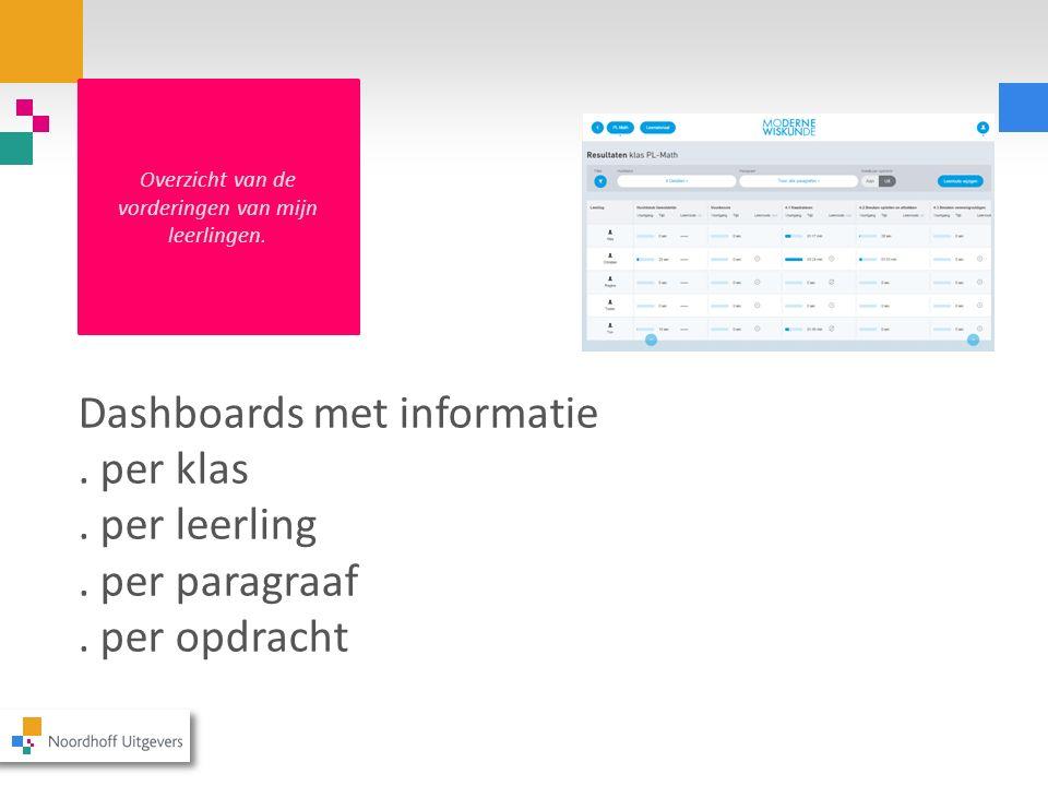 Overzicht van de vorderingen van mijn leerlingen. Dashboards met informatie. per klas. per leerling. per paragraaf. per opdracht