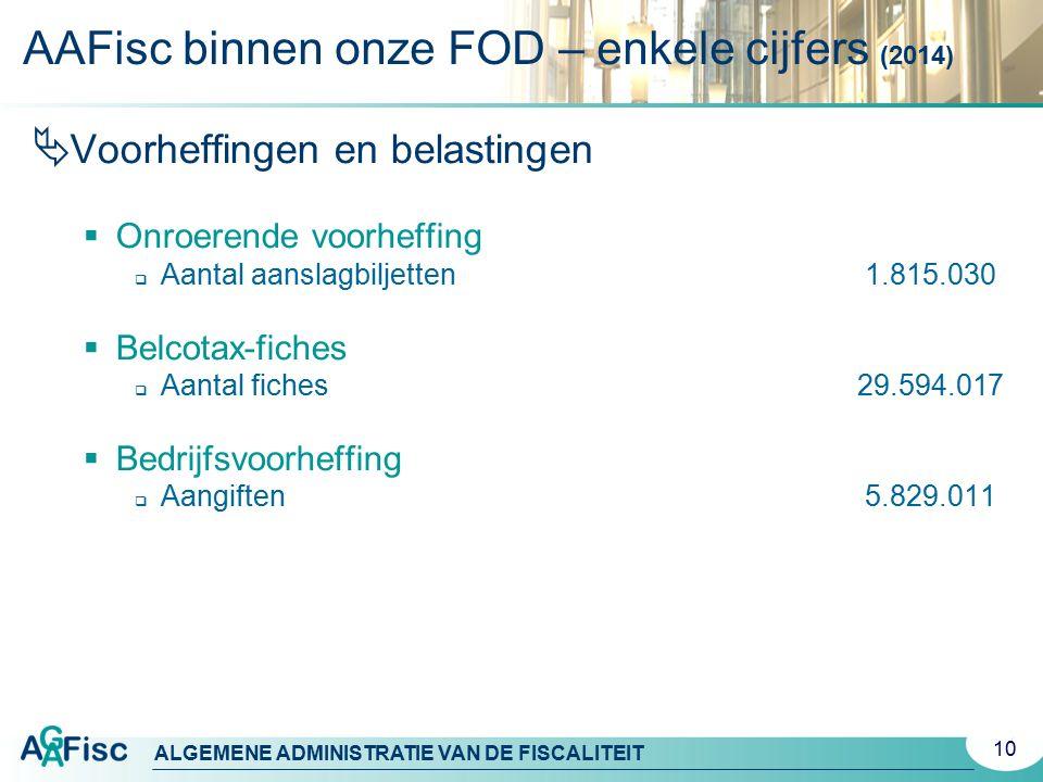 ALGEMENE ADMINISTRATIE VAN DE FISCALITEIT 10  Voorheffingen en belastingen  Onroerende voorheffing  Aantal aanslagbiljetten1.815.030  Belcotax-fic