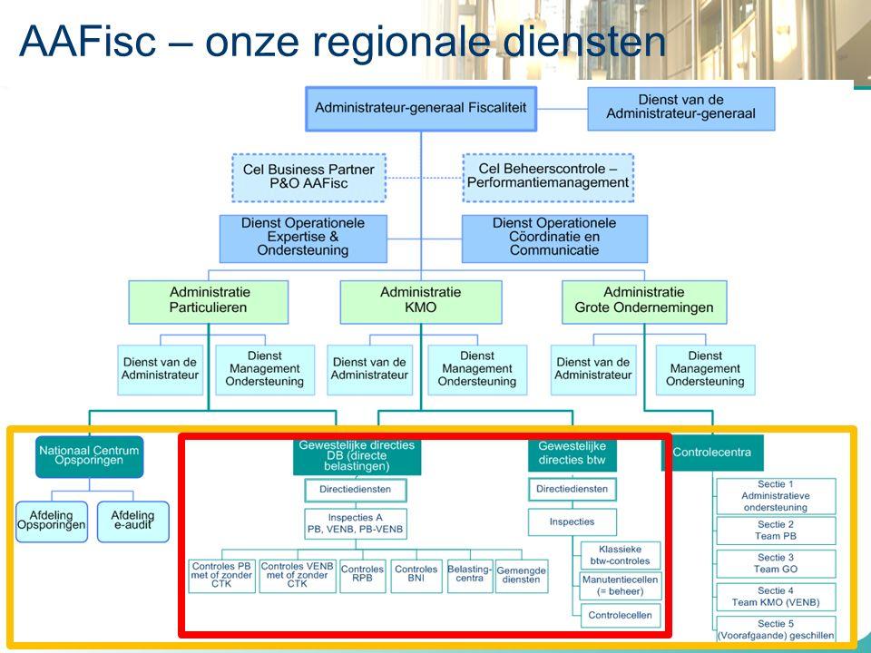 ALGEMENE ADMINISTRATIE VAN DE FISCALITEIT 17 AAFisc – onze regionale diensten