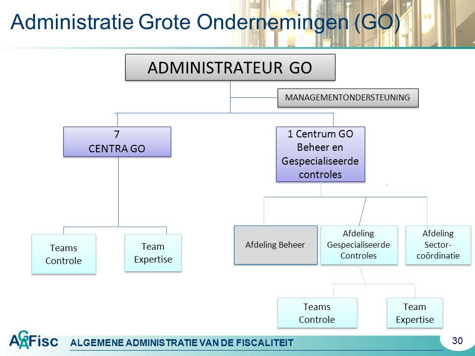ALGEMENE ADMINISTRATIE VAN DE FISCALITEIT 30 Administratie Grote Ondernemingen (GO) ADMINISTRATEUR GO MANAGEMENTONDERSTEUNING 7 CENTRA GO Teams Contro