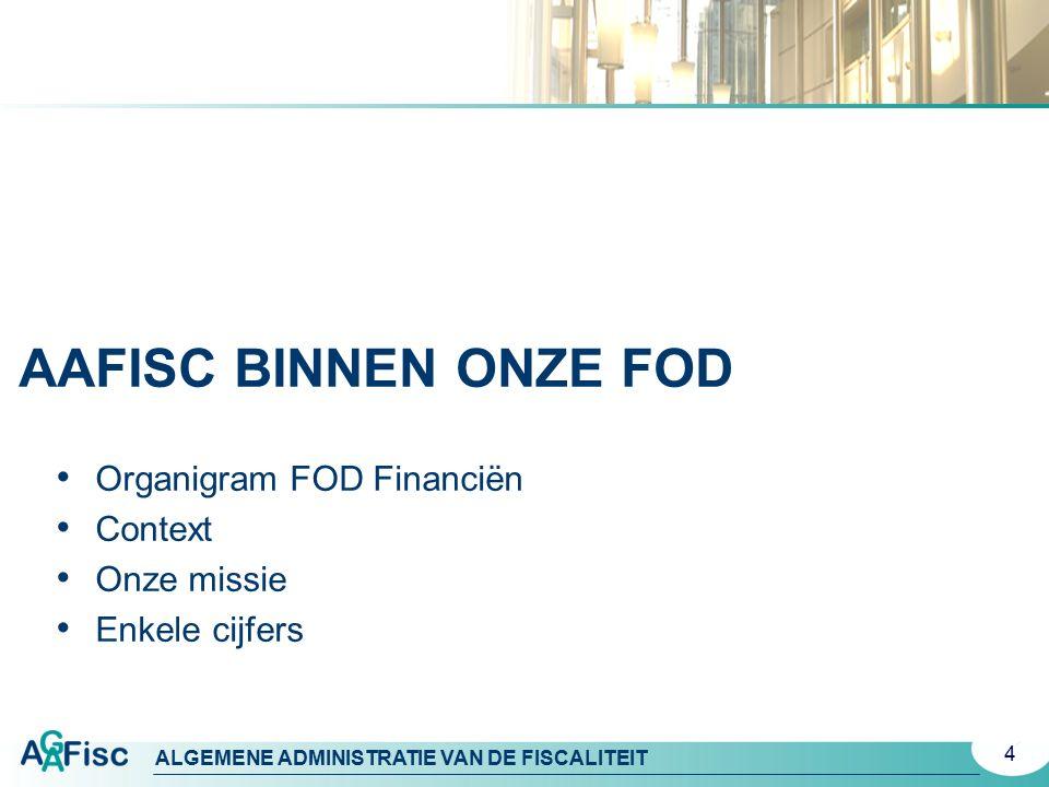 ALGEMENE ADMINISTRATIE VAN DE FISCALITEIT AAFISC BINNEN ONZE FOD Organigram FOD Financiën Context Onze missie Enkele cijfers 4