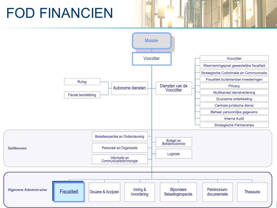 ALGEMENE ADMINISTRATIE VAN DE FISCALITEIT 5 FOD FINANCIEN