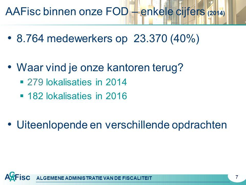 ALGEMENE ADMINISTRATIE VAN DE FISCALITEIT 7 8.764 medewerkers op 23.370 (40%) Waar vind je onze kantoren terug?  279 lokalisaties in 2014  182 lokal