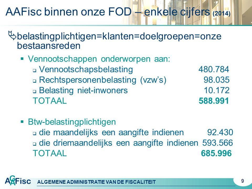 ALGEMENE ADMINISTRATIE VAN DE FISCALITEIT 9  belastingplichtigen=klanten=doelgroepen=onze bestaansreden  Vennootschappen onderworpen aan:  Vennoots