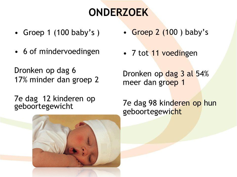 ONDERZOEK Groep 1 (100 baby's ) 6 of mindervoedingen Dronken op dag 6 17% minder dan groep 2 7e dag 12 kinderen op geboortegewicht Groep 2 (100 ) baby