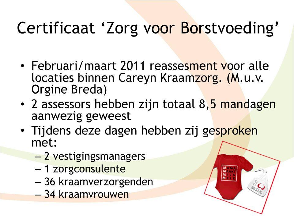 Certificaat 'Zorg voor Borstvoeding' Februari/maart 2011 reassesment voor alle locaties binnen Careyn Kraamzorg. (M.u.v. Orgine Breda) 2 assessors heb