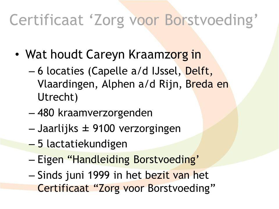 Certificaat 'Zorg voor Borstvoeding' Wat houdt Careyn Kraamzorg in – 6 locaties (Capelle a/d IJssel, Delft, Vlaardingen, Alphen a/d Rijn, Breda en Utr