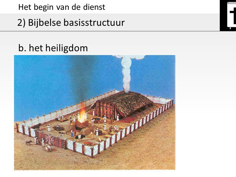 Het begin van de dienst 2) Bijbelse basisstructuur b. het heiligdom