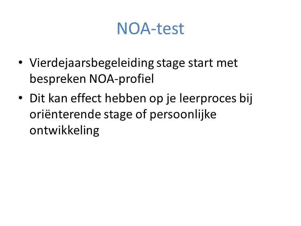 NOA-test Vierdejaarsbegeleiding stage start met bespreken NOA-profiel Dit kan effect hebben op je leerproces bij oriënterende stage of persoonlijke on