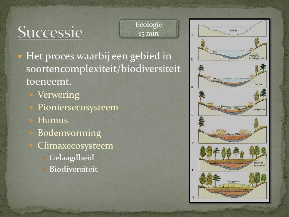 Het proces waarbij een gebied in soortencomplexiteit/biodiversiteit toeneemt. Verwering Pioniersecosysteem Humus Bodemvorming Climaxecosysteem Gelaagd