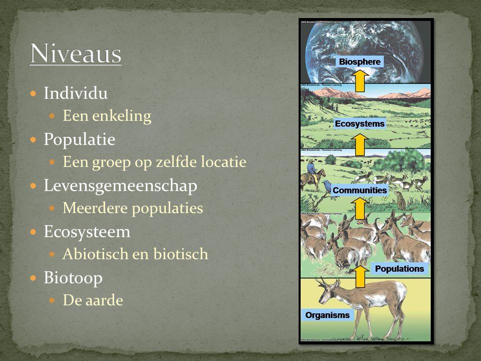 Individu Een enkeling Populatie Een groep op zelfde locatie Levensgemeenschap Meerdere populaties Ecosysteem Abiotisch en biotisch Biotoop De aarde