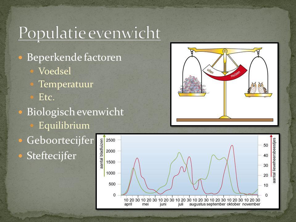 Beperkende factoren Voedsel Temperatuur Etc. Biologisch evenwicht Equilibrium Geboortecijfer Steftecijfer