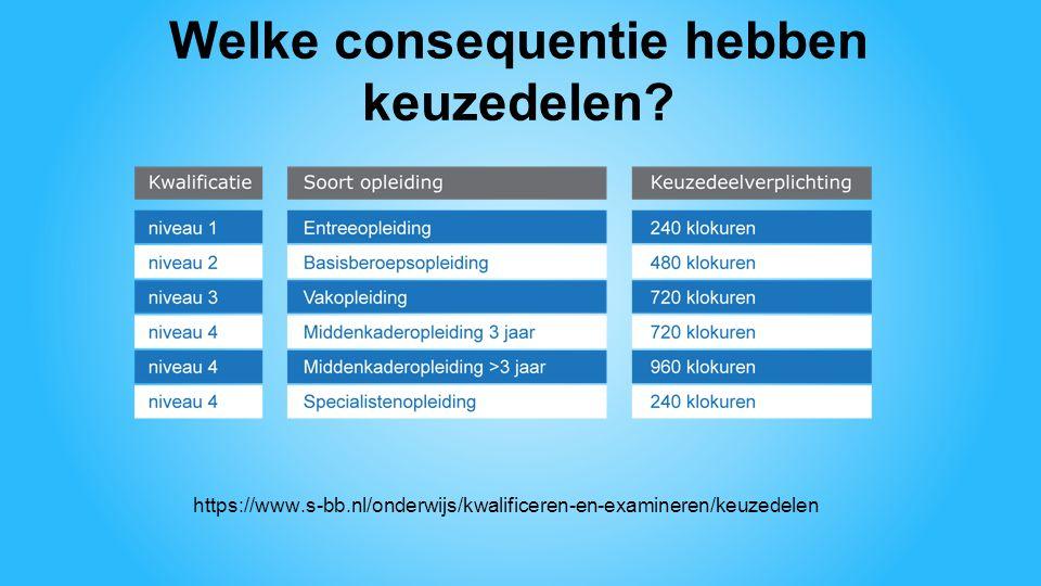 Welke consequentie hebben keuzedelen? https://www.s-bb.nl/onderwijs/kwalificeren-en-examineren/keuzedelen