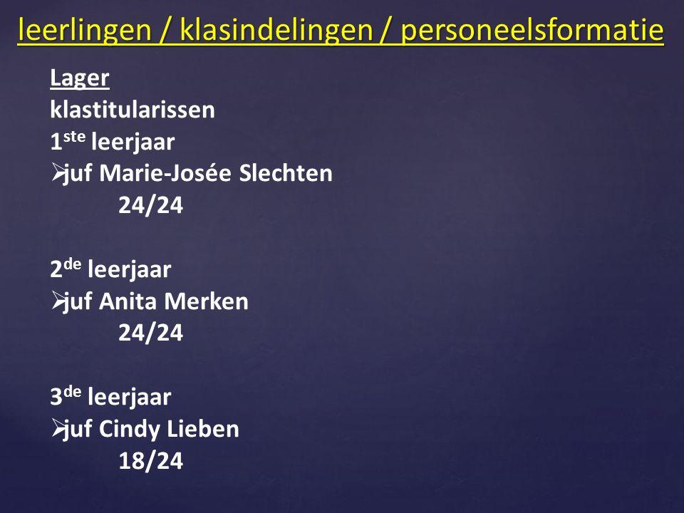 Lager klastitularissen 1 ste leerjaar  juf Marie-Josée Slechten 24/24 2 de leerjaar  juf Anita Merken 24/24 3 de leerjaar  juf Cindy Lieben 18/24 leerlingen / klasindelingen / personeelsformatie