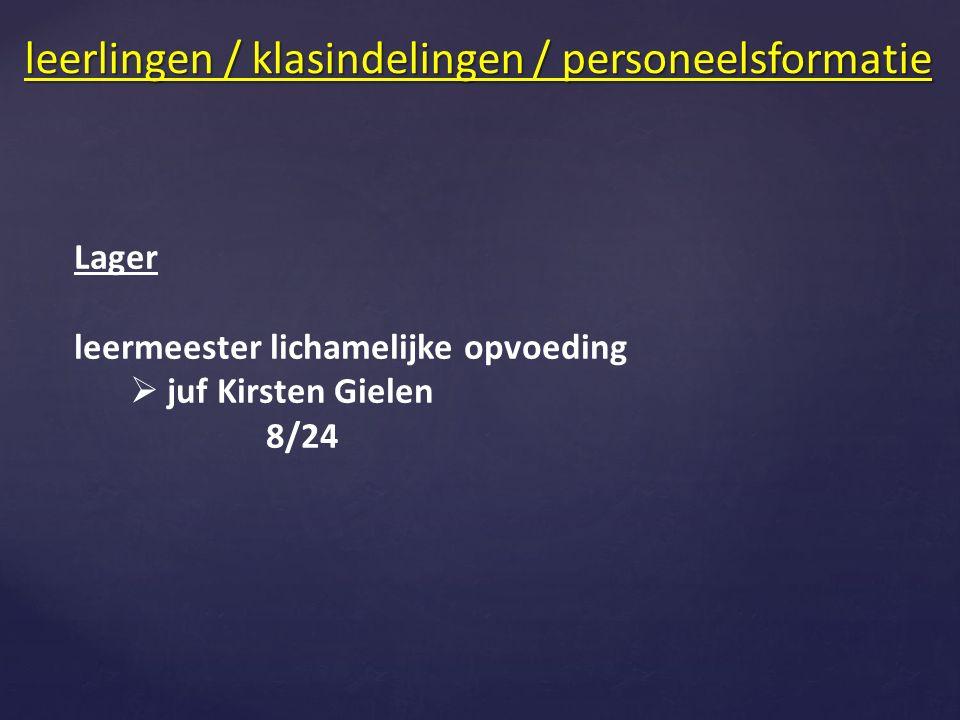 Lager leermeester lichamelijke opvoeding  juf Kirsten Gielen 8/24 leerlingen / klasindelingen / personeelsformatie