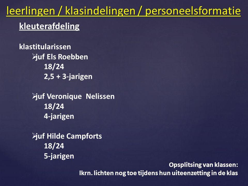 kleuterafdeling klastitularissen  juf Els Roebben 18/24 2,5 + 3-jarigen  juf Veronique Nelissen 18/24 4-jarigen  juf Hilde Campforts 18/24 5-jarigen Opsplitsing van klassen: lkrn.