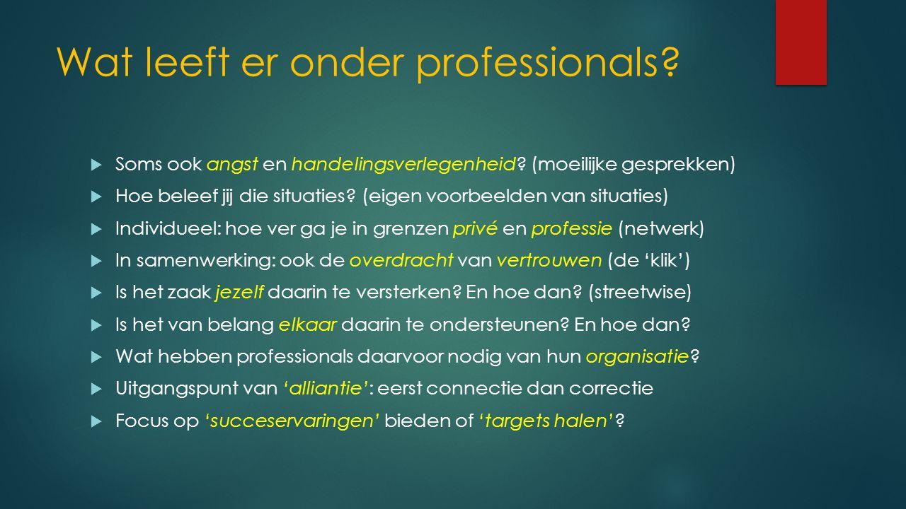 Wat leeft er onder professionals?  Soms ook angst en handelingsverlegenheid? (moeilijke gesprekken)  Hoe beleef jij die situaties? (eigen voorbeelde