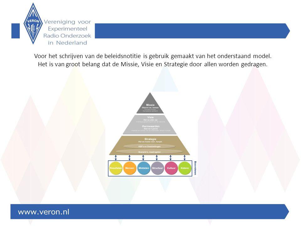 Voor het schrijven van de beleidsnotitie is gebruik gemaakt van het onderstaand model.