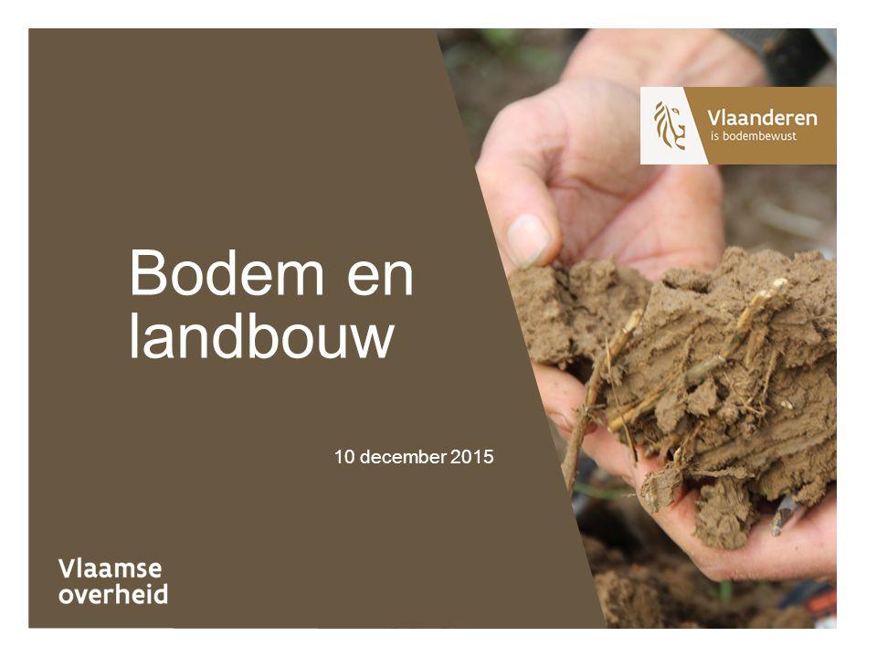 10 december 2015 Bodem en landbouw