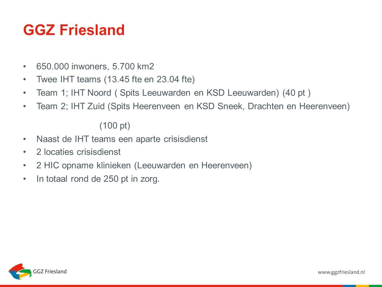 650.000 inwoners, 5.700 km2 Twee IHT teams (13.45 fte en 23.04 fte) Team 1; IHT Noord ( Spits Leeuwarden en KSD Leeuwarden) (40 pt ) Team 2; IHT Zuid