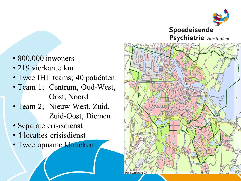 800.000 inwoners 219 vierkante km Twee IHT teams; 40 patiënten Team 1;Centrum, Oud-West, Oost, Noord Team 2;Nieuw West, Zuid, Zuid-Oost, Diemen Separa