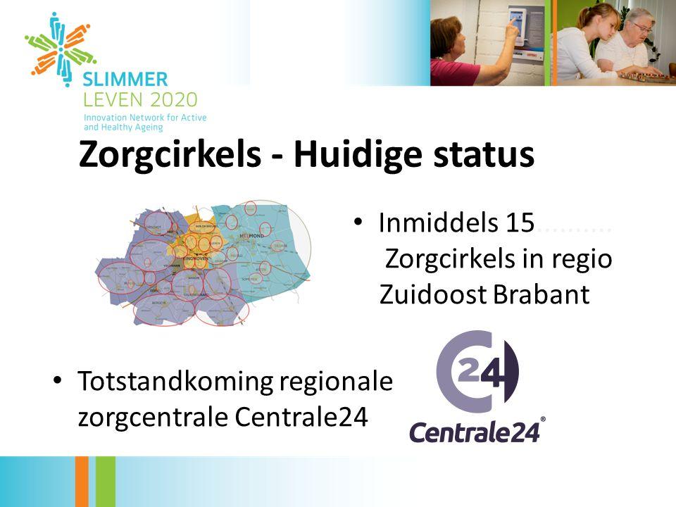 Zorgcirkels - Huidige status Inmiddels 15.......... Zorgcirkels in regio Zuidoost Brabant,., Totstandkoming regionale zorgcentrale Centrale24