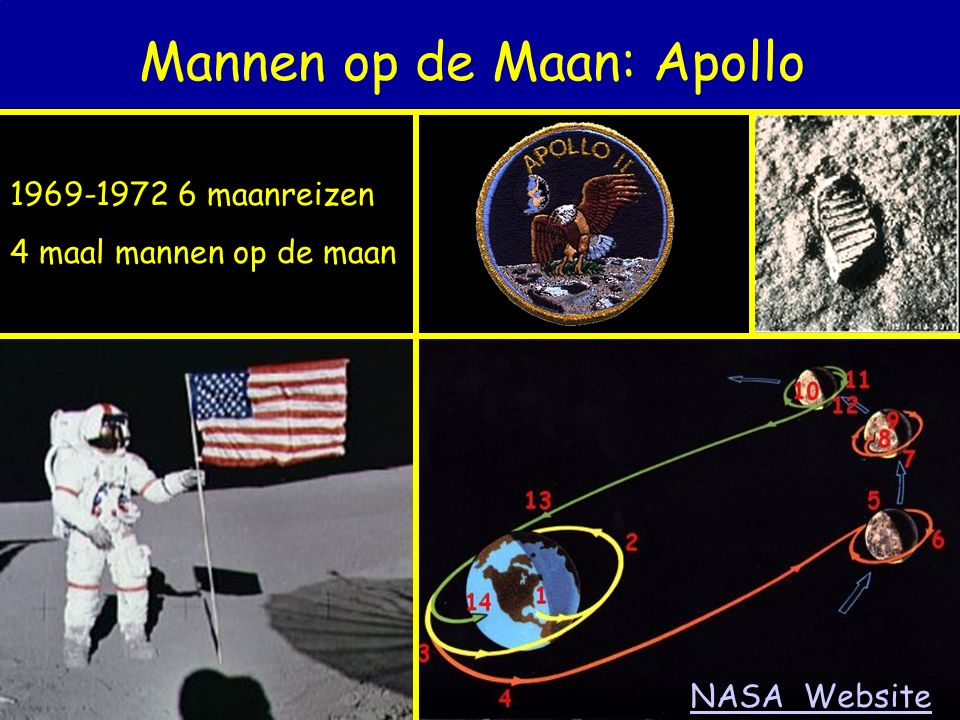 Mannen op de Maan: Apollo 1969-1972 6 maanreizen 4 maal mannen op de maan NASA Website