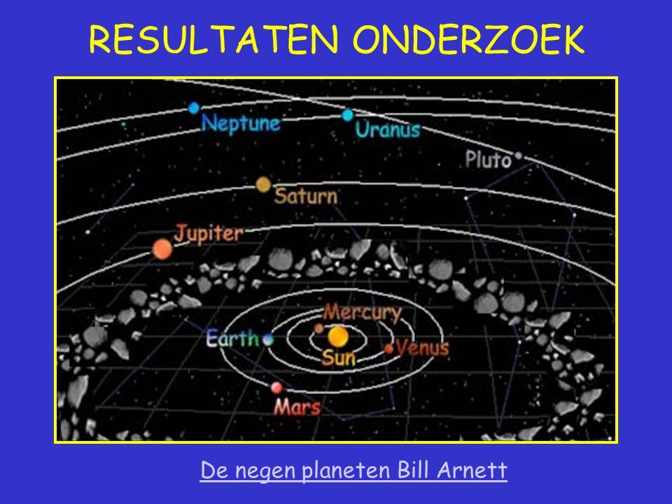 De negen planeten Bill Arnett RESULTATEN ONDERZOEK
