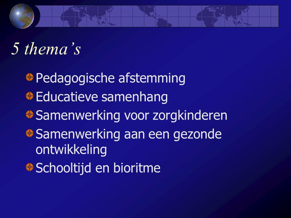 5 thema's Pedagogische afstemming Educatieve samenhang Samenwerking voor zorgkinderen Samenwerking aan een gezonde ontwikkeling Schooltijd en bioritme
