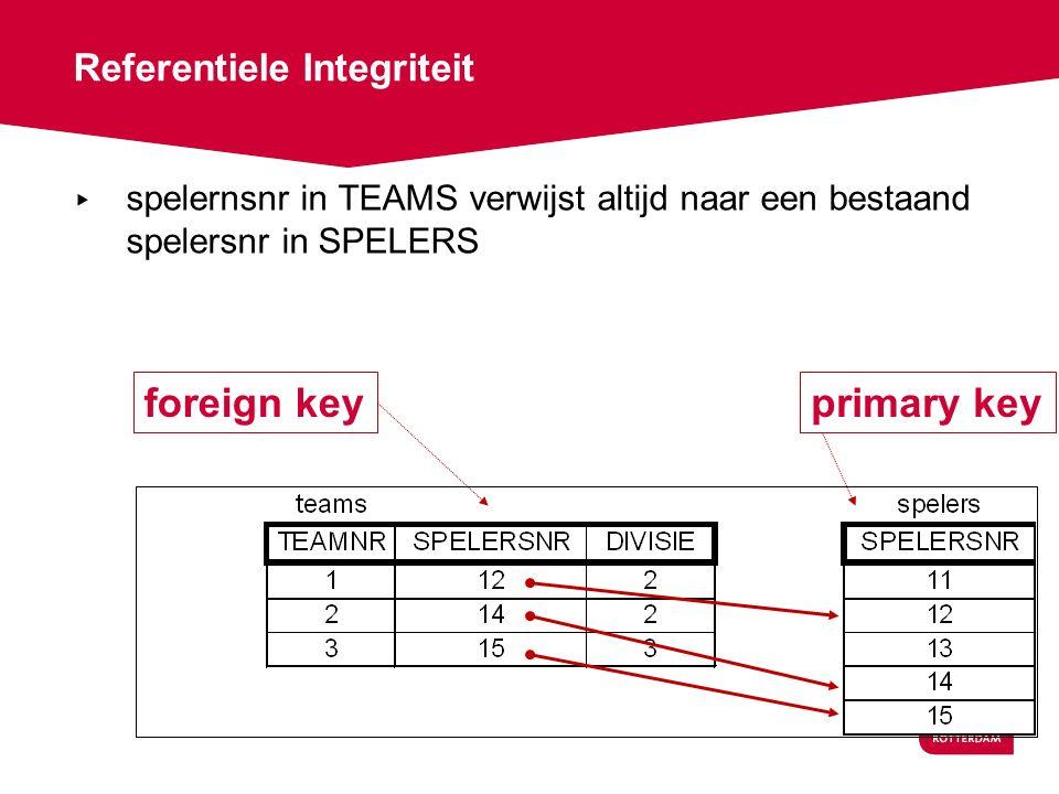 Referentiele Integriteit ▸ spelernsnr in TEAMS verwijst altijd naar een bestaand spelersnr in SPELERS primary keyforeign key