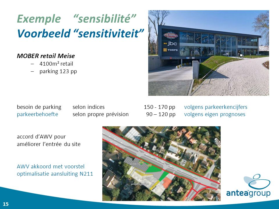 "15 Exemple ""sensibilité"" Voorbeeld ""sensitiviteit"" MOBER retail Meise –4100m² retail –parking 123 pp besoin de parking selon indices 150 - 170 pp volg"