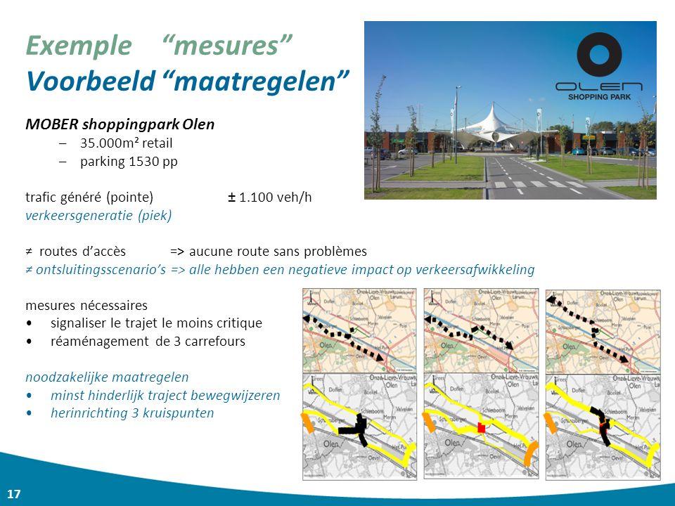 """17 Exemple""""mesures"""" Voorbeeld""""maatregelen"""" MOBER shoppingpark Olen –35.000m² retail –parking 1530 pp trafic généré (pointe)± 1.100 veh/h verkeersgener"""