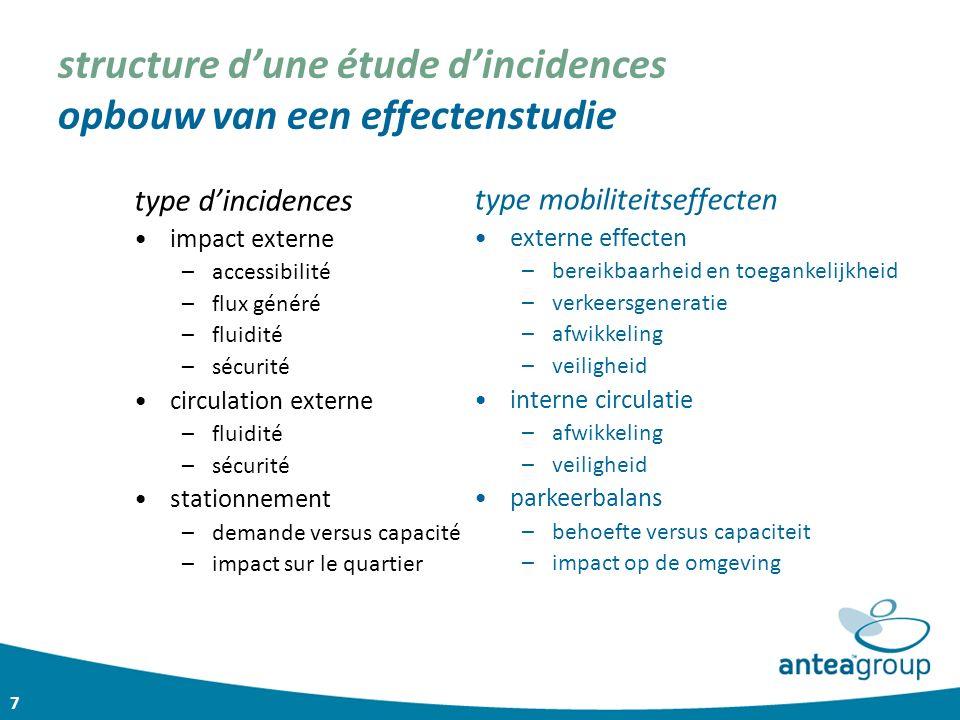 7 structure d'une étude d'incidences opbouw van een effectenstudie type d'incidences impact externe –accessibilité –flux généré –fluidité –sécurité ci