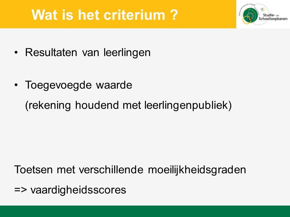 Rupsgrafiek Wiskunde – eind 2e jaar Vlaams gemiddelde Verwachte gemiddelde Uw feitelijk schoolgemiddelde