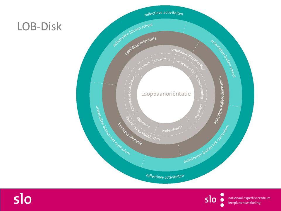 LOB-Disk